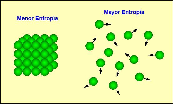 20140211-entropia.png