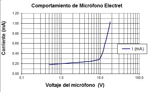 20140817-electret2.png